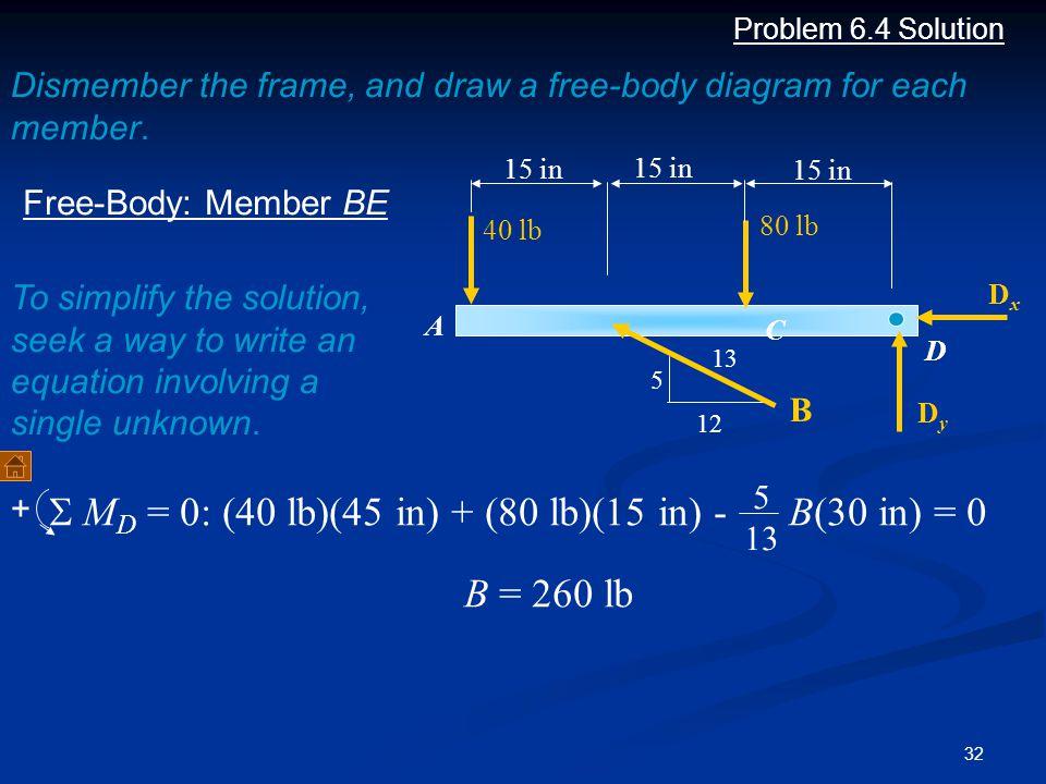 S MD = 0: (40 lb)(45 in) + (80 lb)(15 in) - B(30 in) = 0