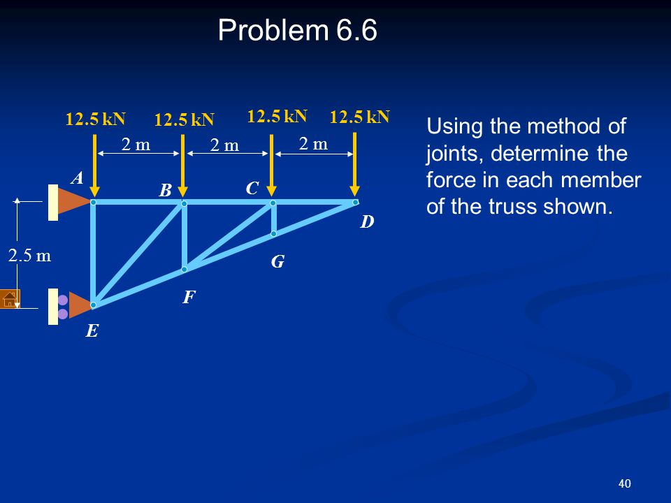 Problem 6.6 12.5 kN. 12.5 kN. 12.5 kN. 12.5 kN. Using the method of joints, determine the force in each member of the truss shown.