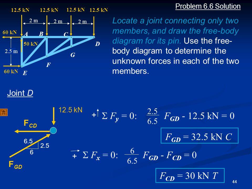 S Fy = 0: FGD - 12.5 kN = 0 FGD = 32.5 kN C S Fx = 0: FGD - FCD = 0