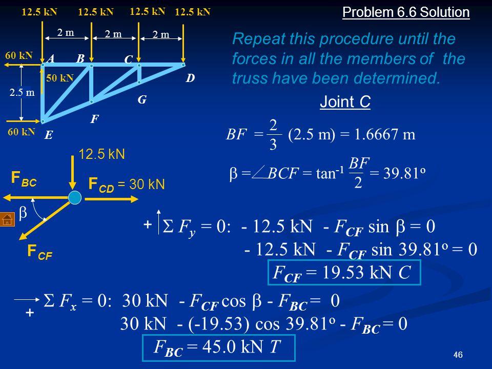 S Fx = 0: 30 kN - FCF cos b - FBC = 0
