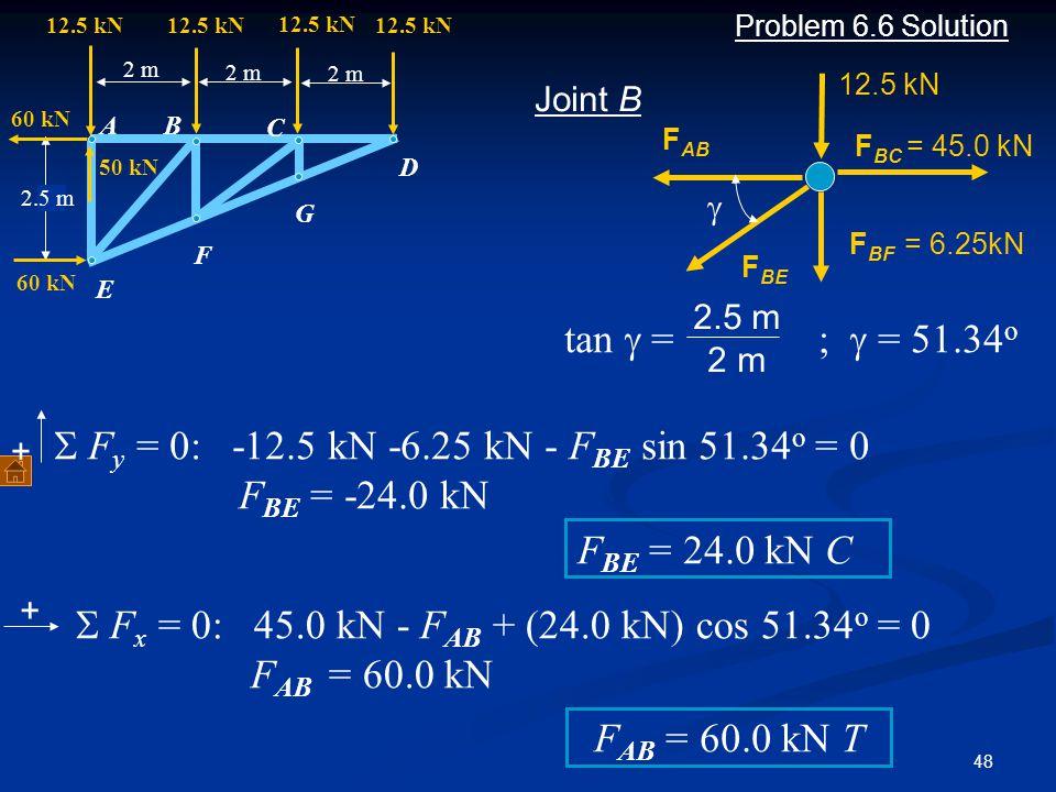 S Fy = 0: -12.5 kN -6.25 kN - FBE sin 51.34o = 0 FBE = -24.0 kN