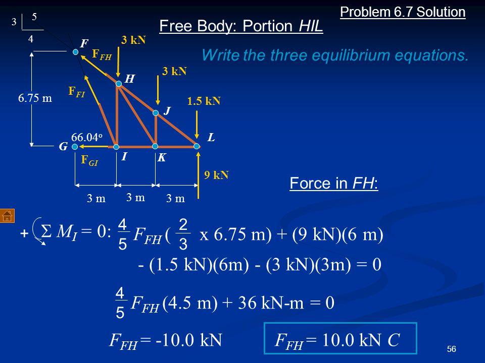 S MI = 0: FFH ( x 6.75 m) + (9 kN)(6 m)