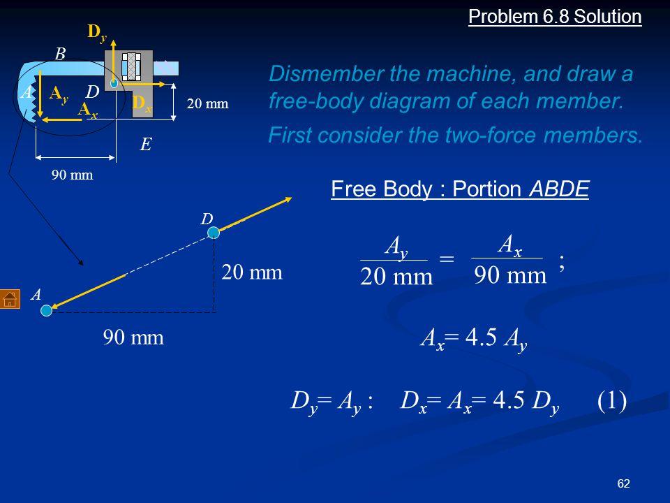 Ay 20 mm Ax 90 mm = ; Ax= 4.5 Ay Dy= Ay : Dx= Ax= 4.5 Dy (1)