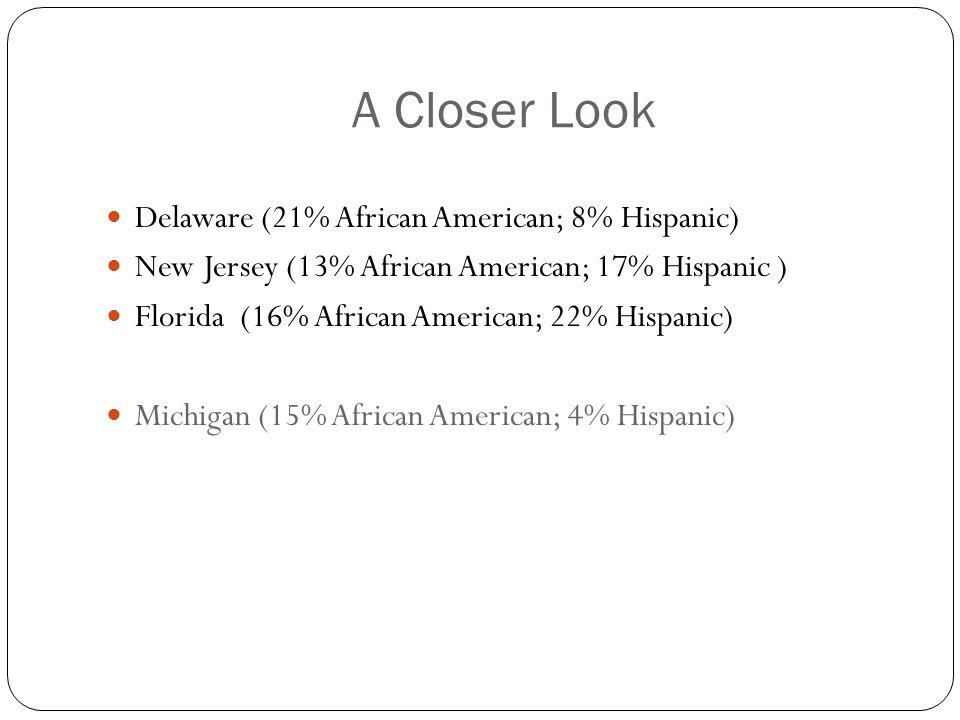 A Closer Look Delaware (21% African American; 8% Hispanic)