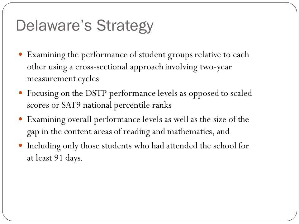 Delaware's Strategy
