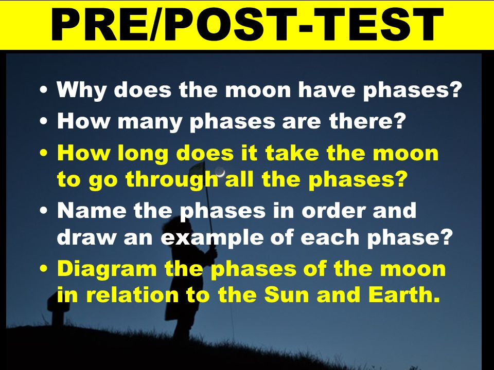 PRE/POST-TEST Why does the moon have phases