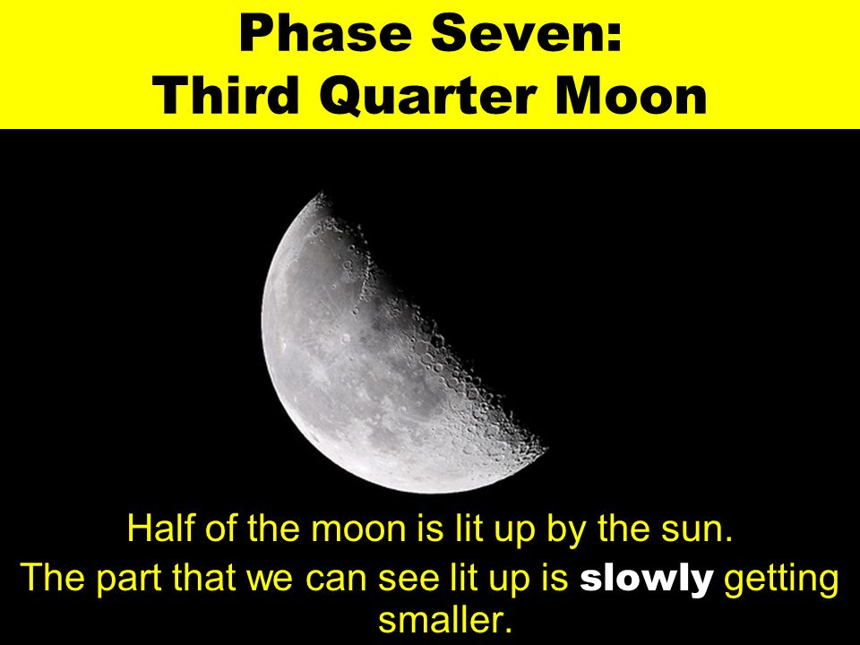 Phase Seven: Third Quarter Moon