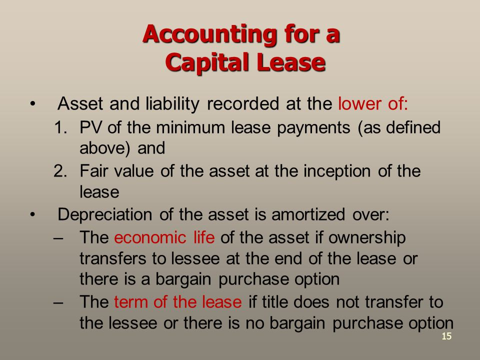Accounting for a Capital Lease