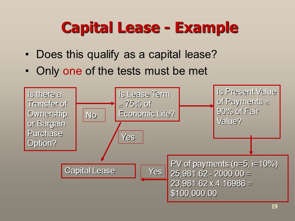 Capital Lease - Example