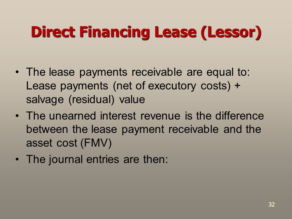 Direct Financing Lease (Lessor)