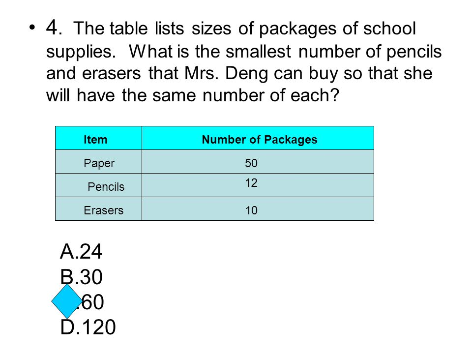 4. The table lists sizes of packages of school supplies