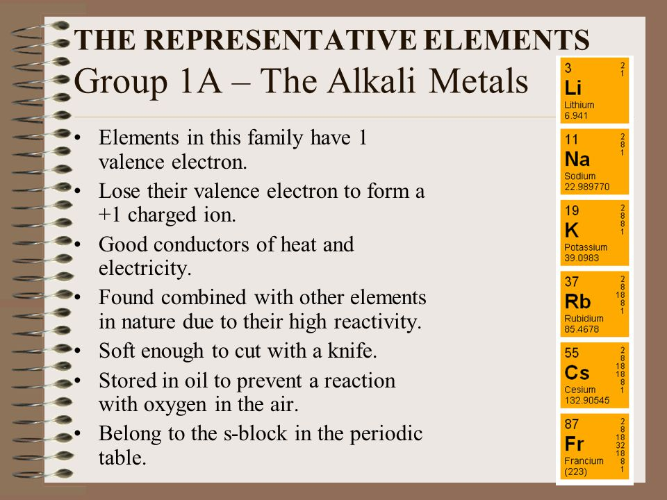 THE REPRESENTATIVE ELEMENTS Group 1A – The Alkali Metals