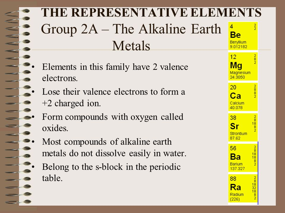THE REPRESENTATIVE ELEMENTS Group 2A – The Alkaline Earth Metals