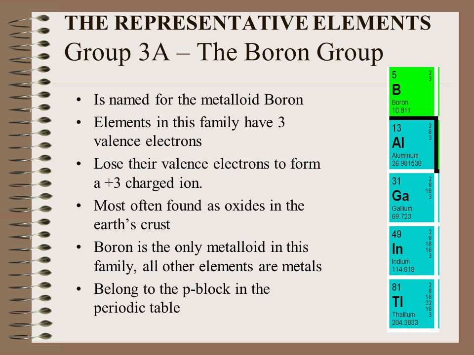 THE REPRESENTATIVE ELEMENTS Group 3A – The Boron Group