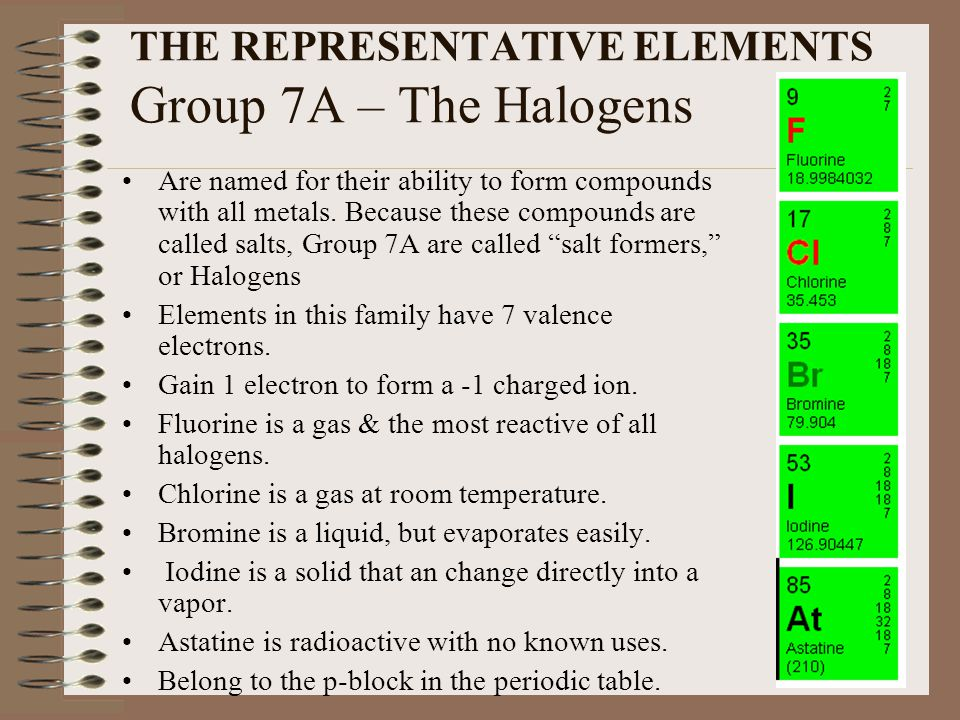 THE REPRESENTATIVE ELEMENTS Group 7A – The Halogens
