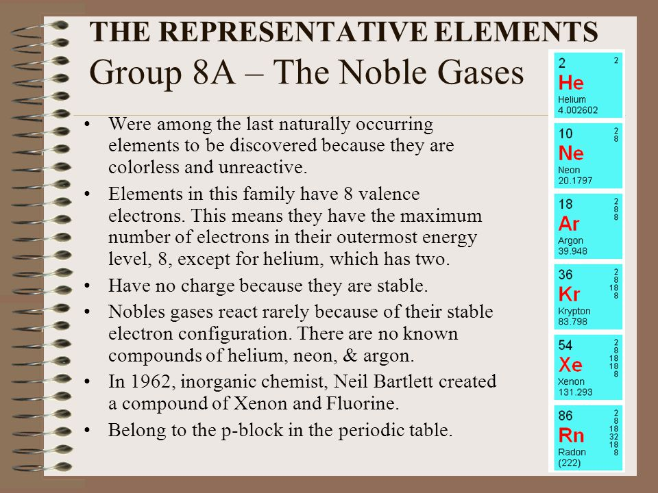 THE REPRESENTATIVE ELEMENTS Group 8A – The Noble Gases