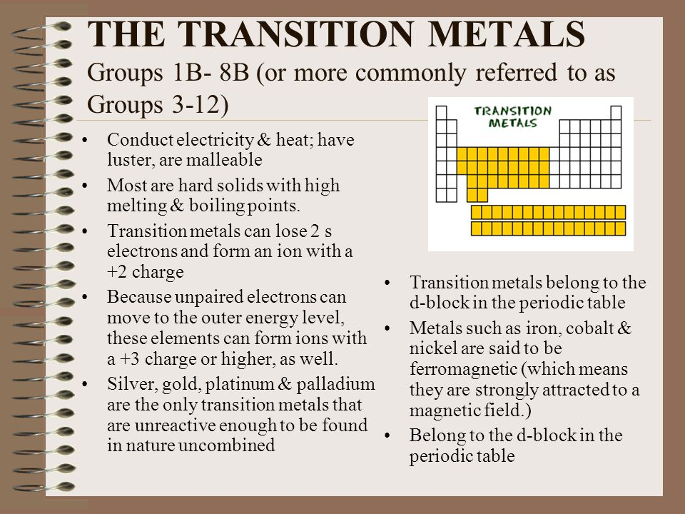 THE TRANSITION METALS Groups 1B- 8B (or more commonly referred to as Groups 3-12)
