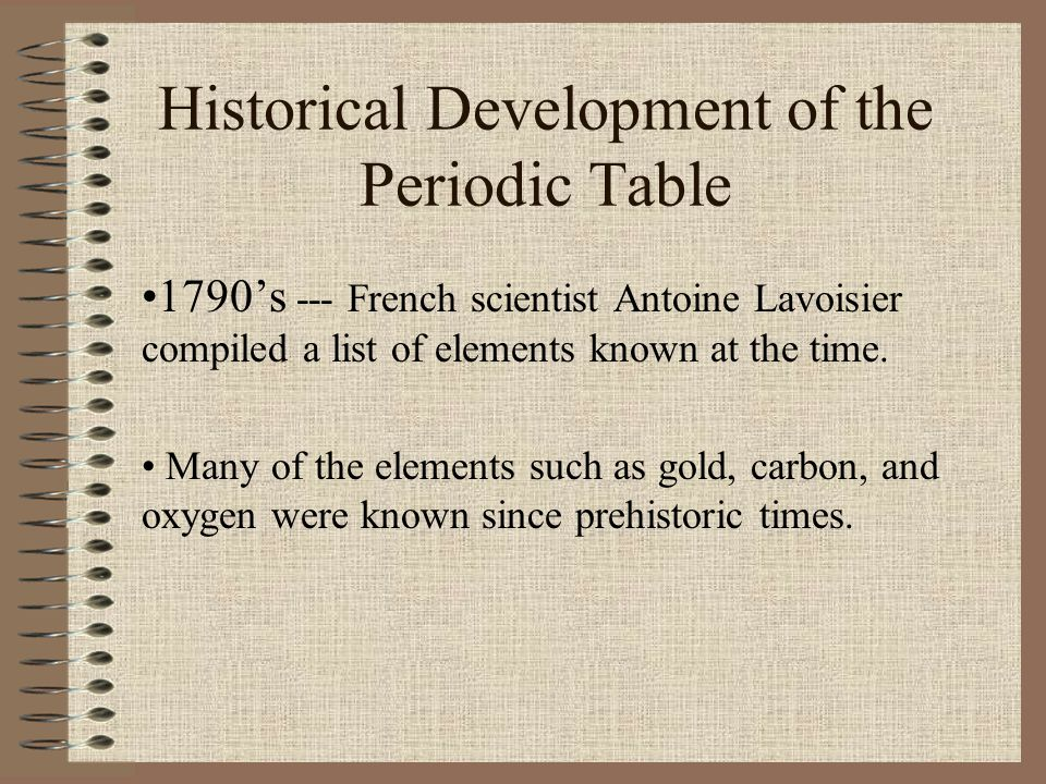 The periodic table of elements ppt video online download historical development of the periodic table urtaz Gallery