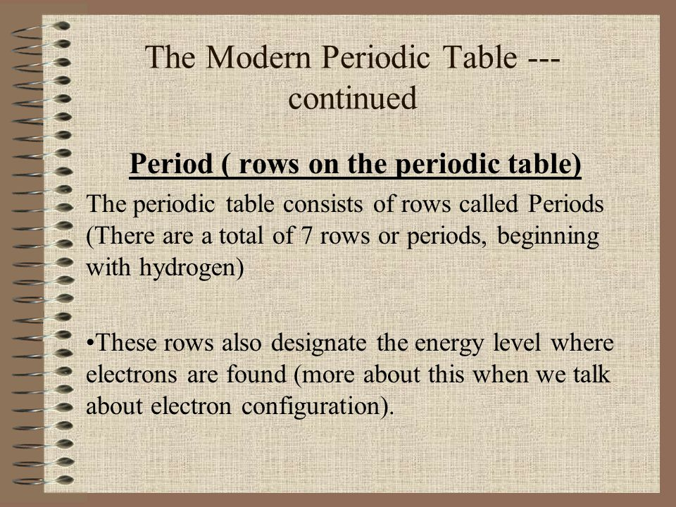 The Modern Periodic Table --- continued