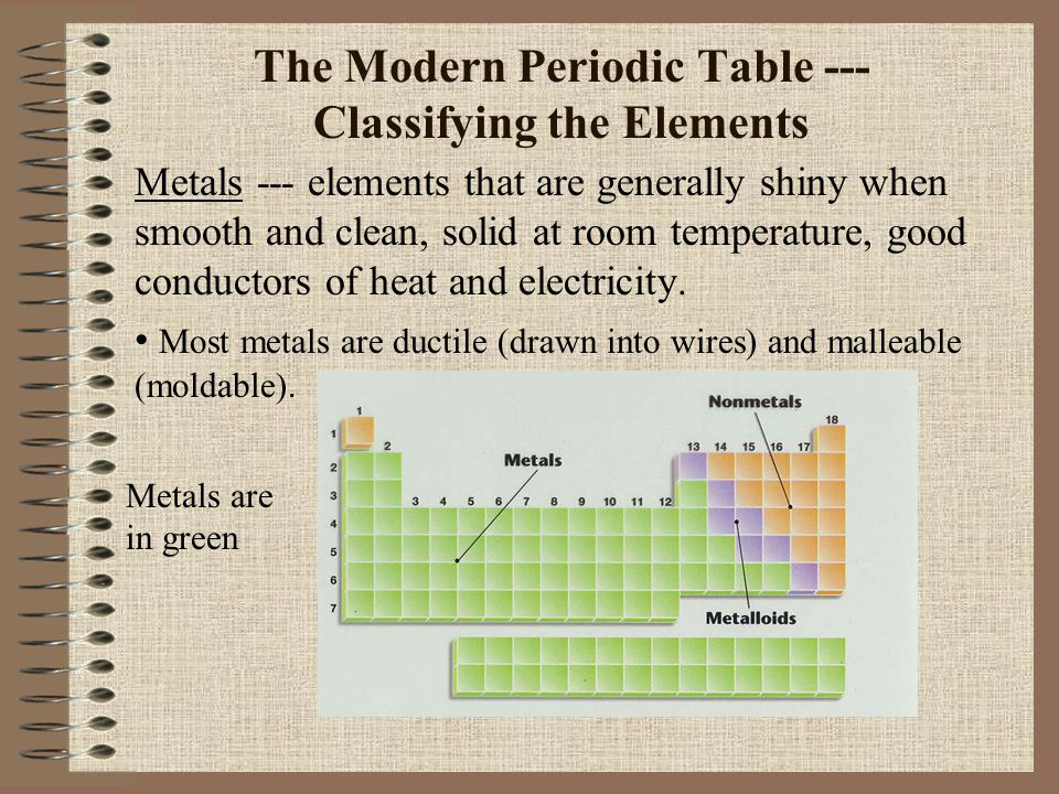 The Modern Periodic Table --- Classifying the Elements