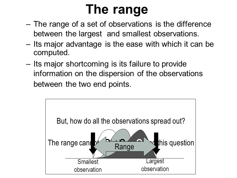 The range The range of a set of observations is the difference between the largest and smallest observations.
