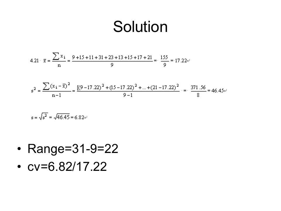 Solution Range=31-9=22 cv=6.82/17.22