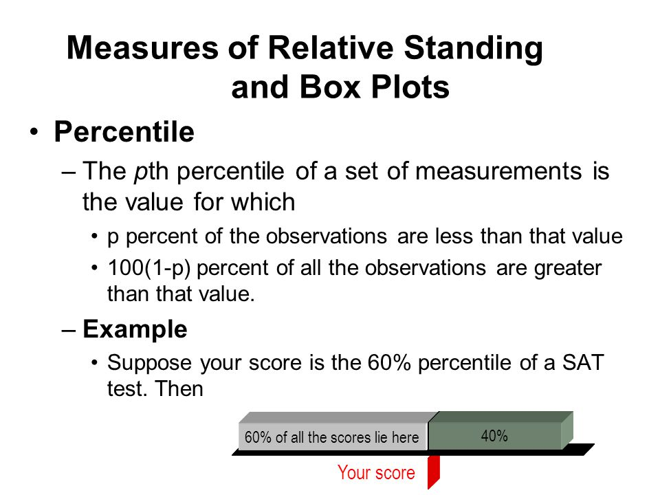 Measures of Relative Standing and Box Plots