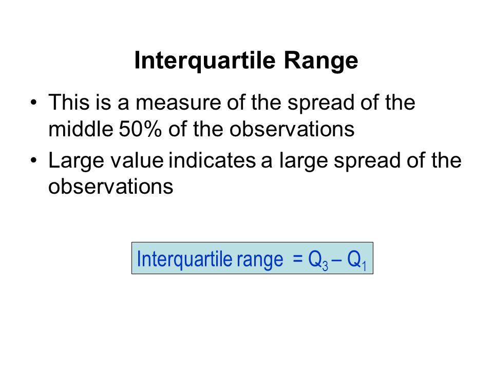 Interquartile range = Q3 – Q1