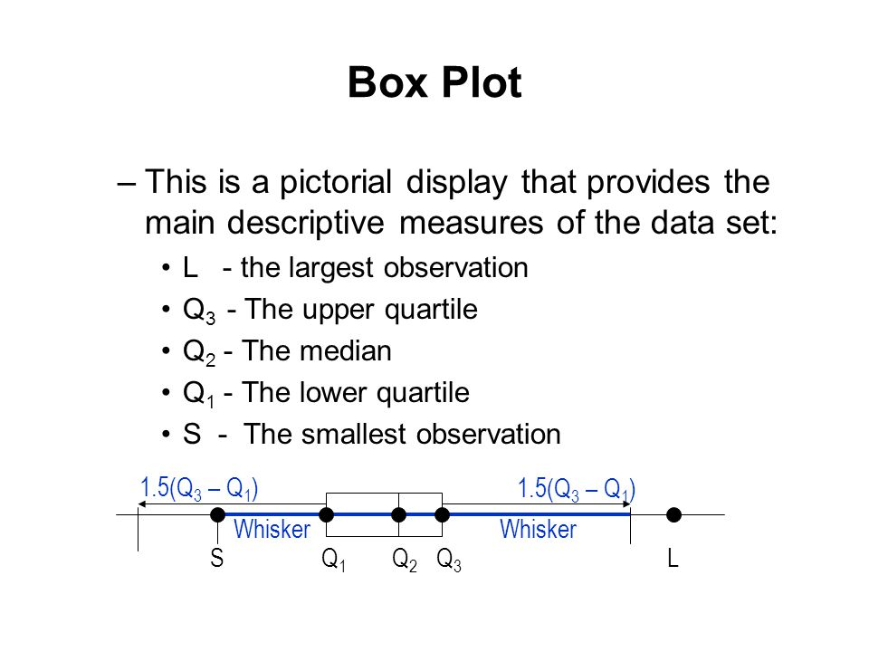 Box Plot This is a pictorial display that provides the main descriptive measures of the data set: L - the largest observation.