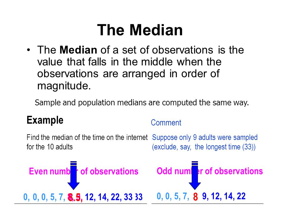 Sample and population medians are computed the same way.