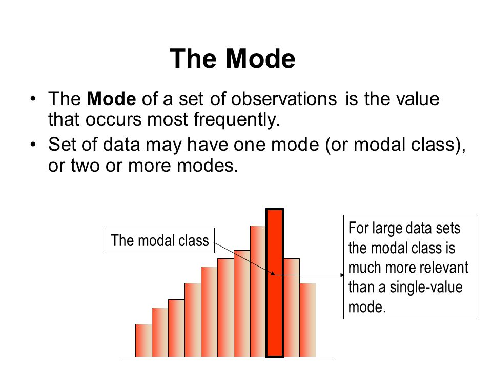 The Mode The Mode of a set of observations is the value that occurs most frequently.