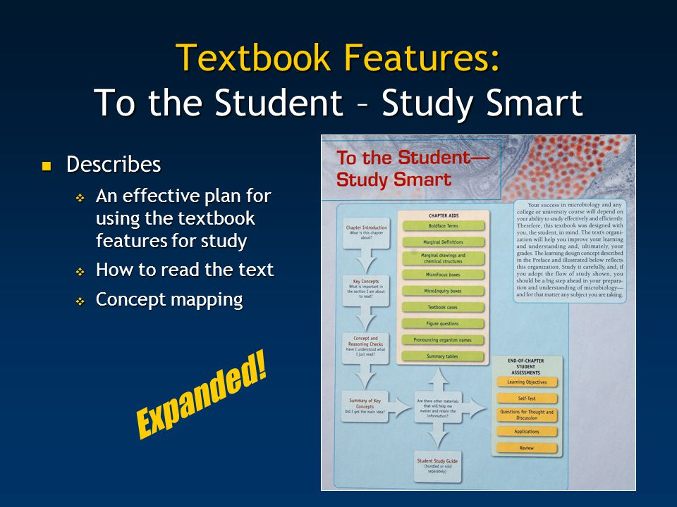Textbook Features: To the Student – Study Smart