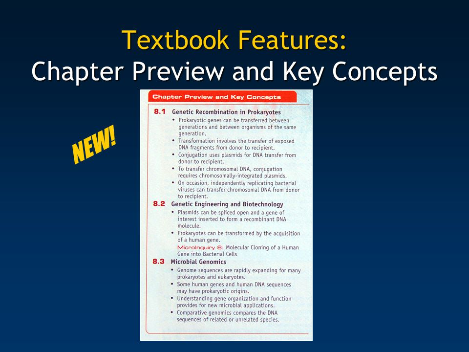 Textbook Features: Chapter Preview and Key Concepts
