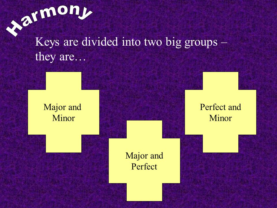 Harmony Keys are divided into two big groups – they are… Major and