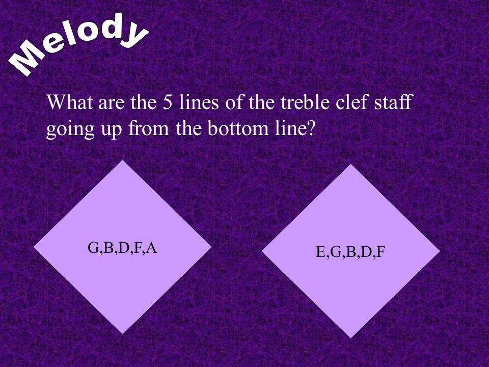 Melody What are the 5 lines of the treble clef staff going up from the bottom line.