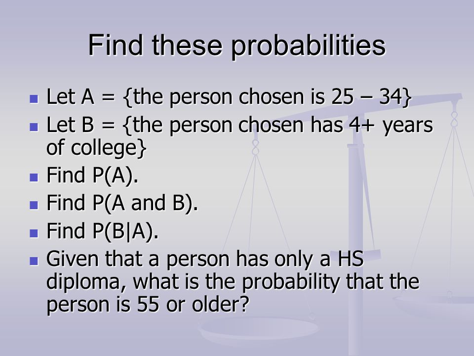 Find these probabilities