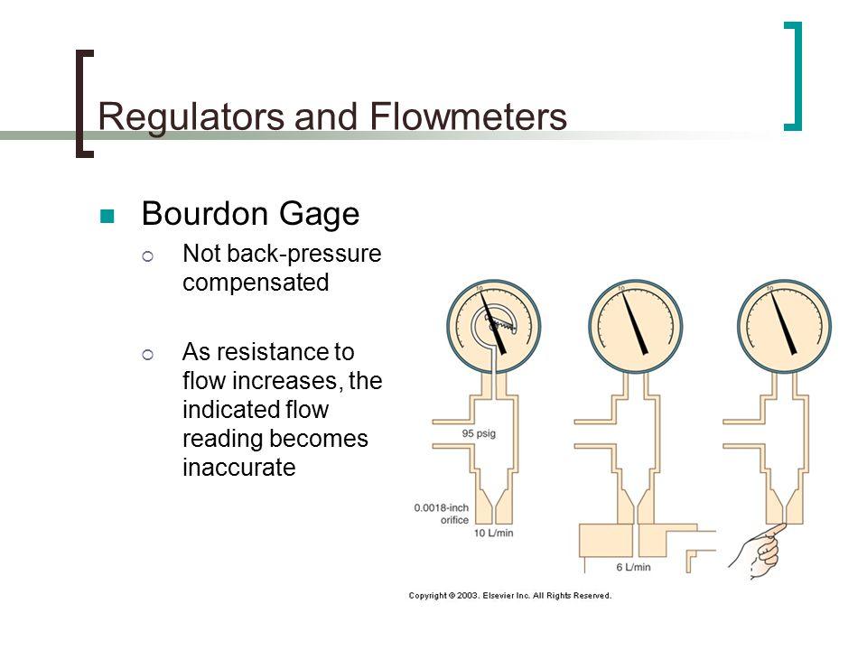 Regulators and Flowmeters