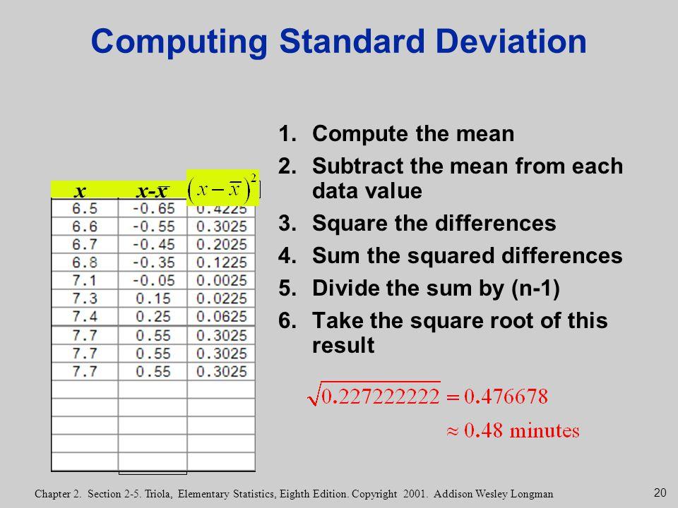 Computing Standard Deviation