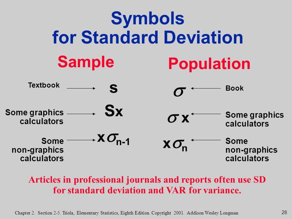 for Standard Deviation