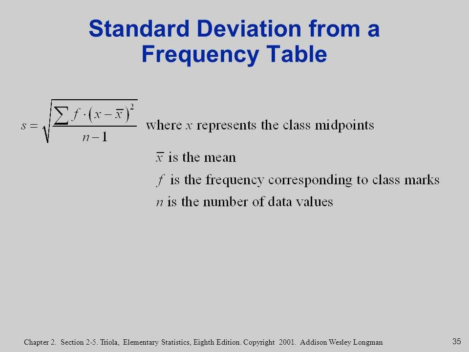 Standard Deviation from a Frequency Table
