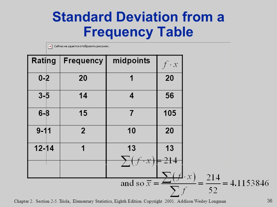 Statistics elementary mario f triola ppt video online for Table 6 insurance rating