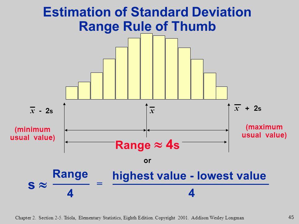 Estimation of Standard Deviation highest value - lowest value