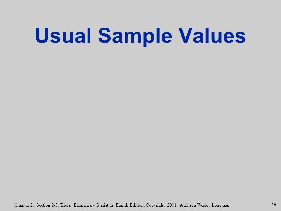 Usual Sample Values