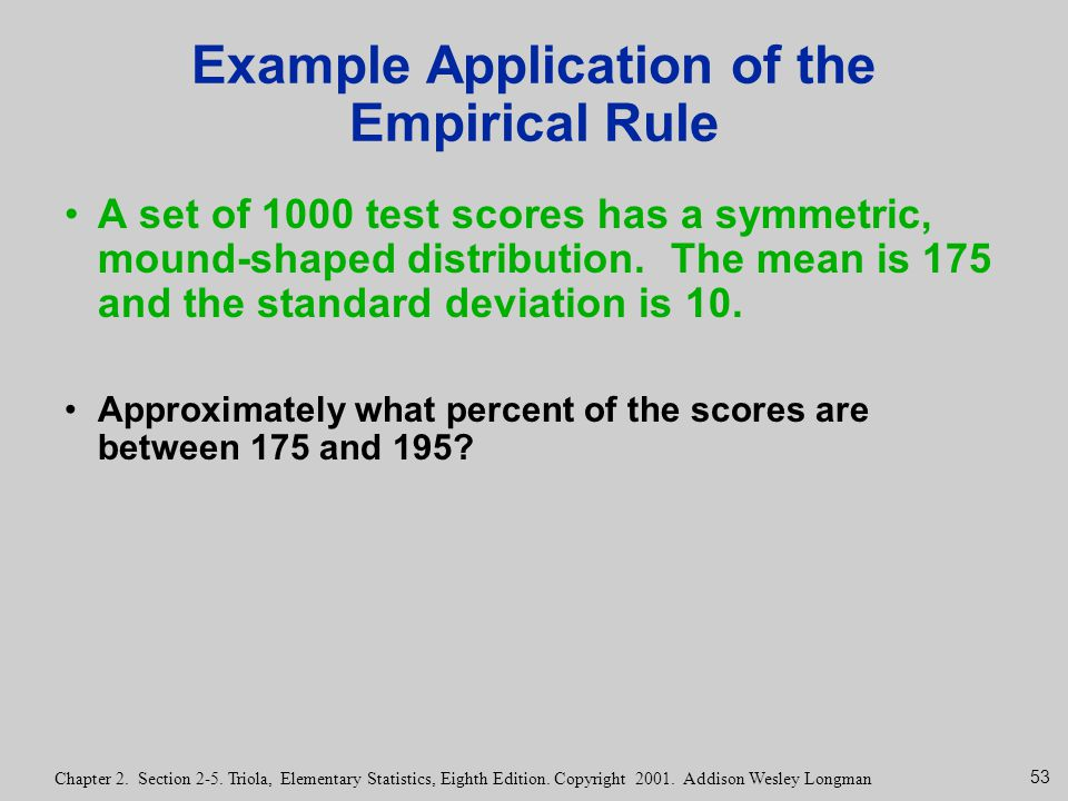 Example Application of the Empirical Rule
