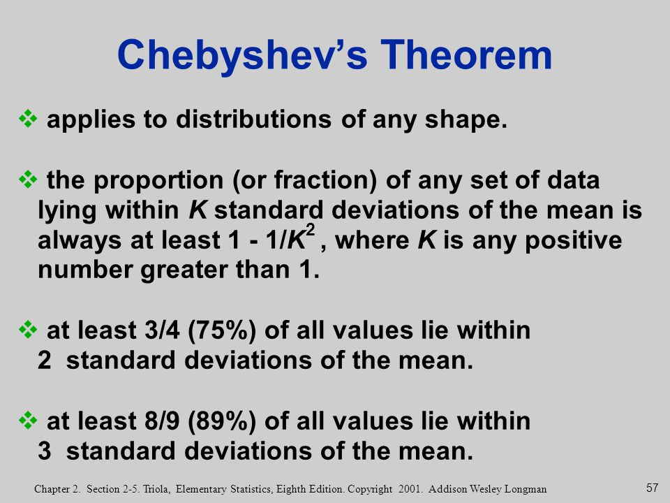Chebyshev's Theorem applies to distributions of any shape.
