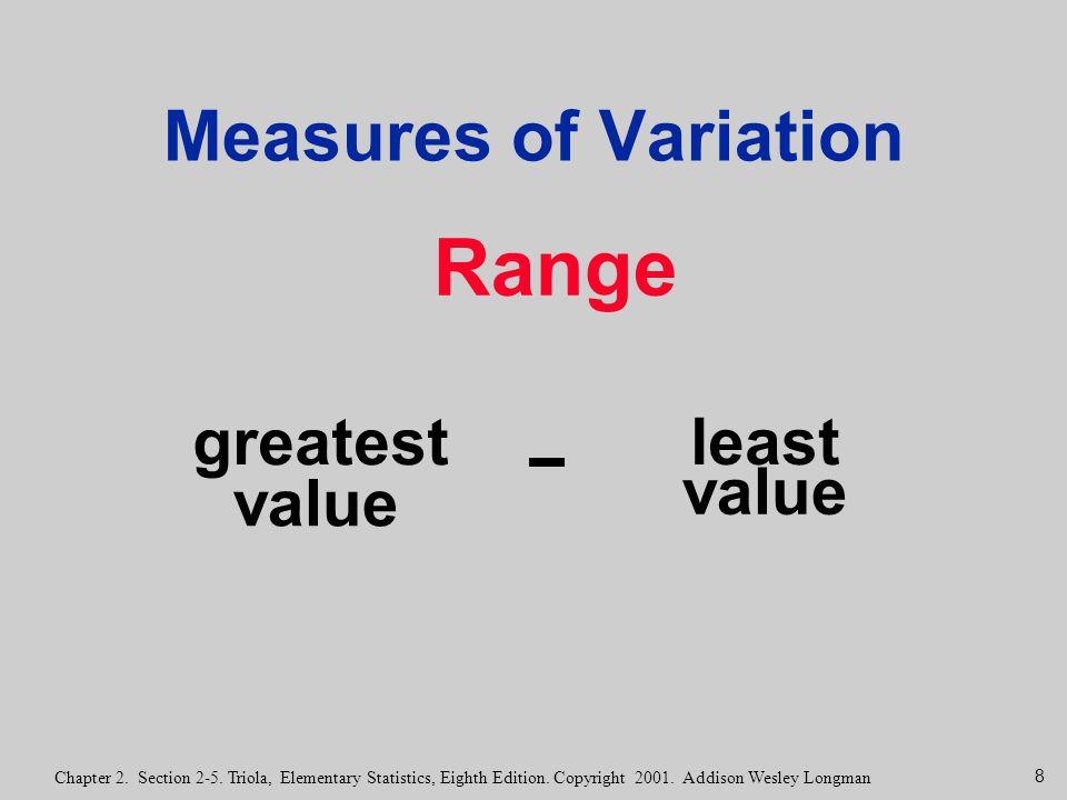 Range Measures of Variation value greatest least value