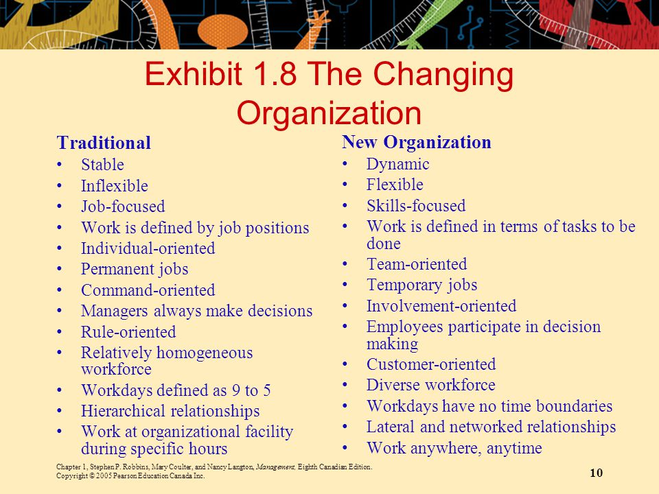 Exhibit 1.8 The Changing Organization