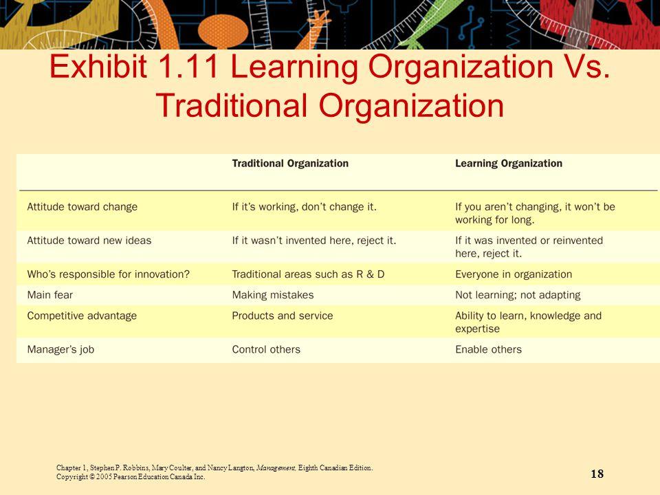 Exhibit 1.11 Learning Organization Vs. Traditional Organization