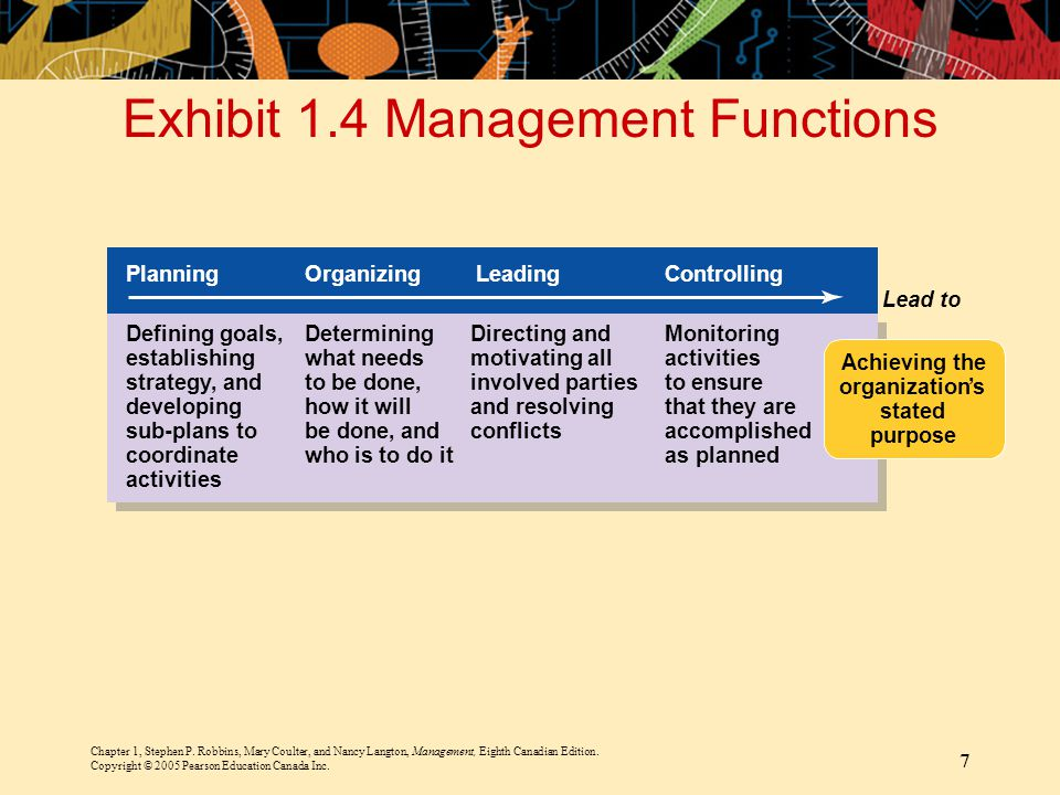Exhibit 1.4 Management Functions