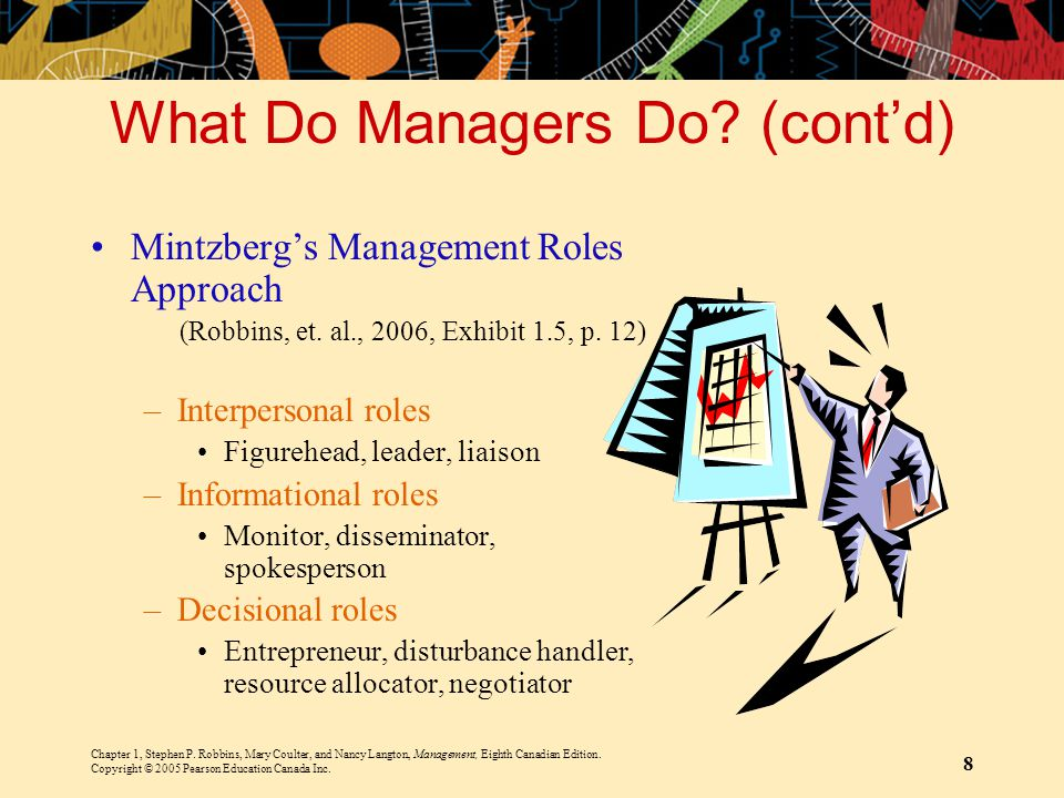 What Do Managers Do (cont'd)
